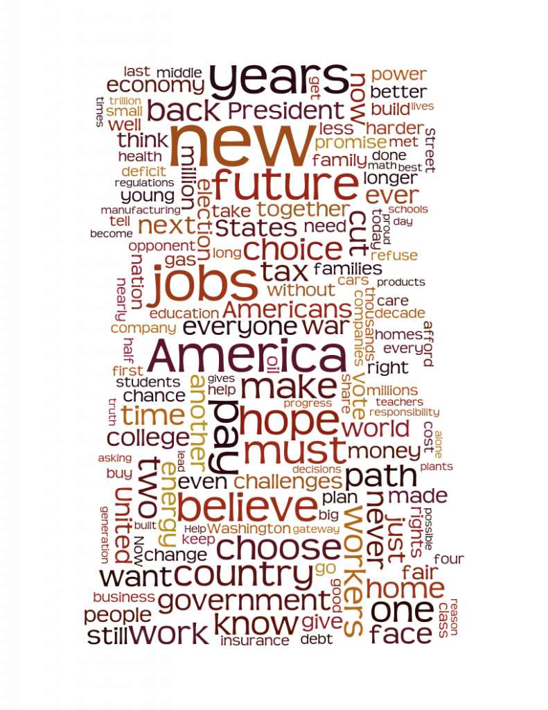 Obama Word Cloud 2012 DNC